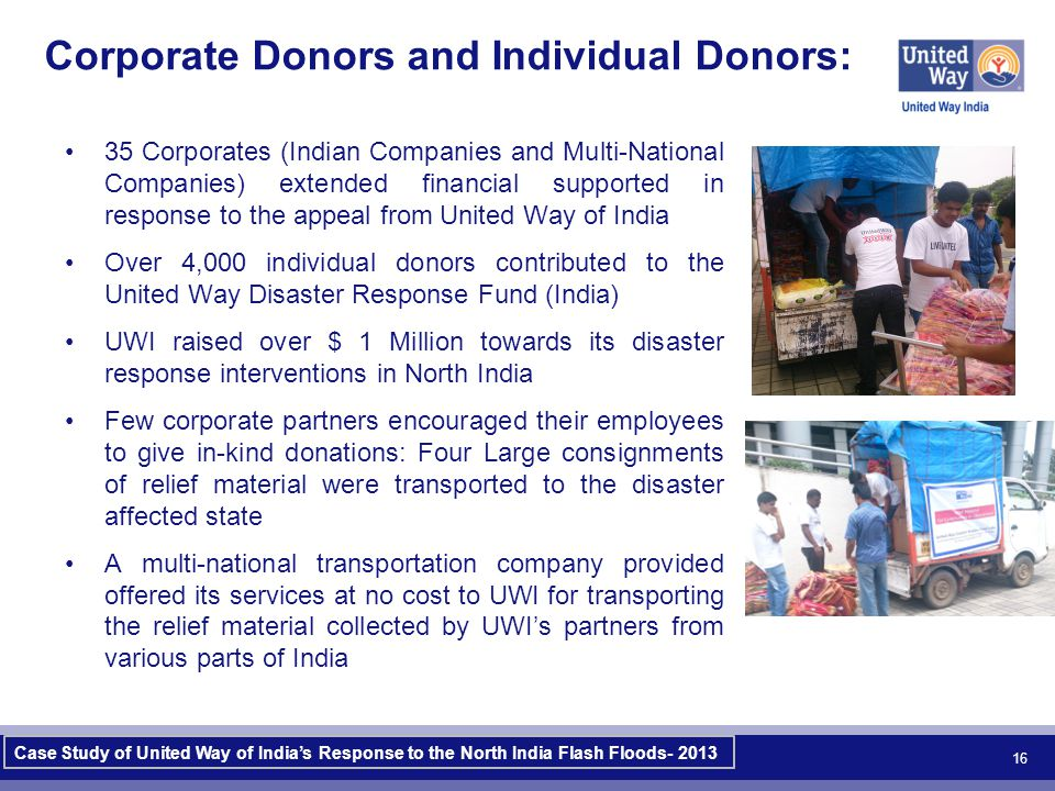 35 Corporates (Indian Companies and Multi-National Companies) extended financial supported in response to the appeal from United Way of India Over 4,000 individual donors contributed to the United Way Disaster Response Fund (India) UWI raised over $ 1 Million towards its disaster response interventions in North India Few corporate partners encouraged their employees to give in-kind donations: Four Large consignments of relief material were transported to the disaster affected state A multi-national transportation company provided offered its services at no cost to UWI for transporting the relief material collected by UWI's partners from various parts of India 16 Corporate Donors and Individual Donors: Case Study of United Way of India's Response to the North India Flash Floods- 2013