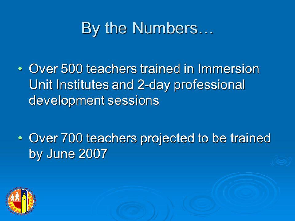 By the Numbers… Over 500 teachers trained in Immersion Unit Institutes and 2-day professional development sessionsOver 500 teachers trained in Immersion Unit Institutes and 2-day professional development sessions Over 700 teachers projected to be trained by June 2007Over 700 teachers projected to be trained by June 2007