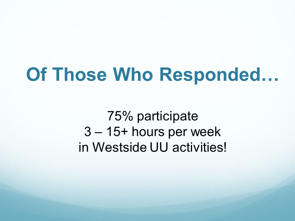 Of Those Who Responded… 75% participate 3 – 15+ hours per week in Westside UU activities!