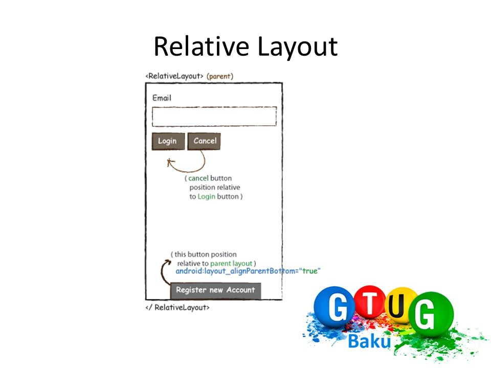 Table Layout Table layouts in Android works in the same way HTML table layouts work.
