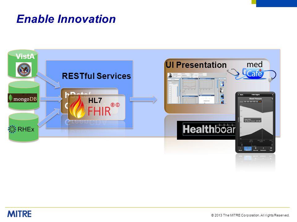 © 2013 The MITRE Corporation. All rights Reserved. RESTful Services UI Presentation Enable Innovation VistA HL7