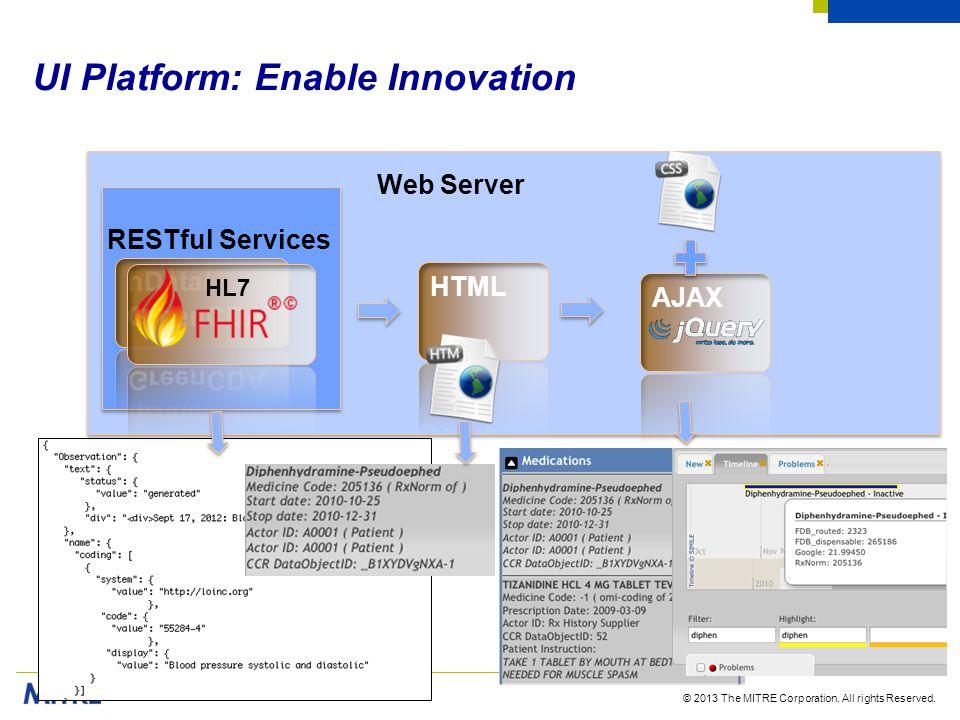 © 2013 The MITRE Corporation. All rights Reserved. RESTful Services Web Server UI Platform: Enable Innovation HL7