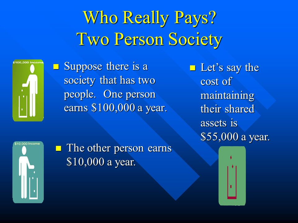 Who Really Pays.Two Person Society Suppose there is a society that has two people.