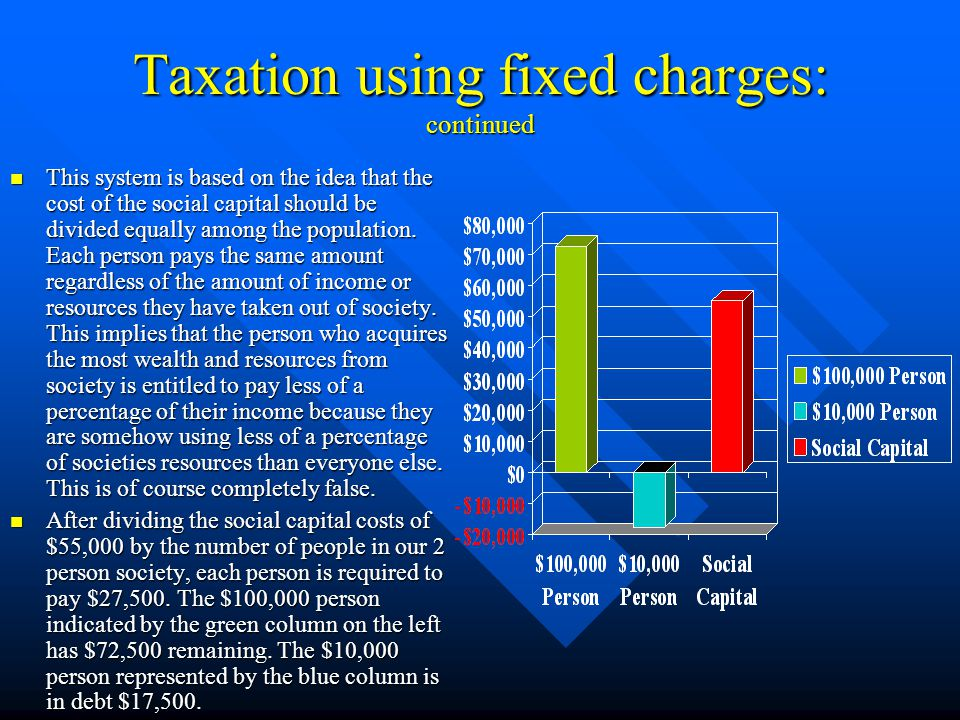 Taxation using fixed charges: continued This system is based on the idea that the cost of the social capital should be divided equally among the population.