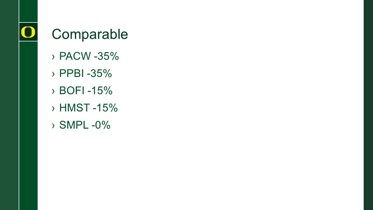 Comparable ›PACW -35% ›PPBI -35% ›BOFI -15% ›HMST -15% ›SMPL -0%