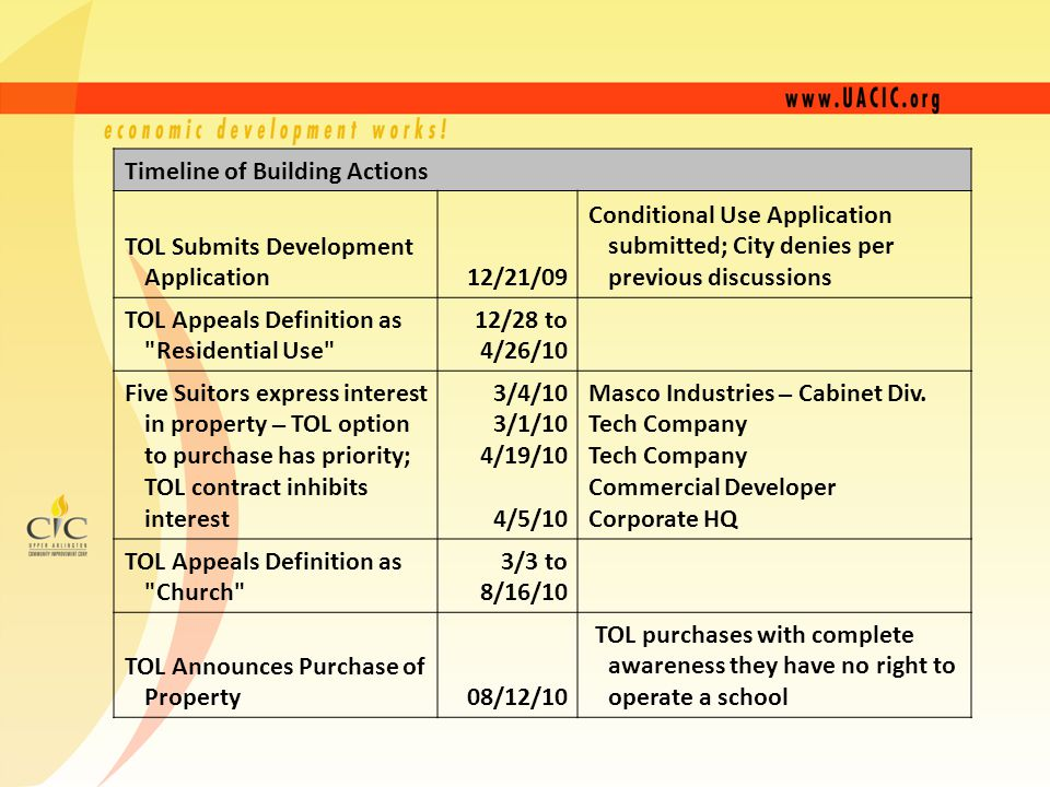Timeline of Building Actions TOL Submits Development Application 12/21/09 Conditional Use Application submitted; City denies per previous discussions TOL Appeals Definition as Residential Use 12/28 to 4/26/10 Five Suitors express interest in property – TOL option to purchase has priority; TOL contract inhibits interest 3/4/10 3/1/10 4/19/10 4/5/10 Masco Industries – Cabinet Div.