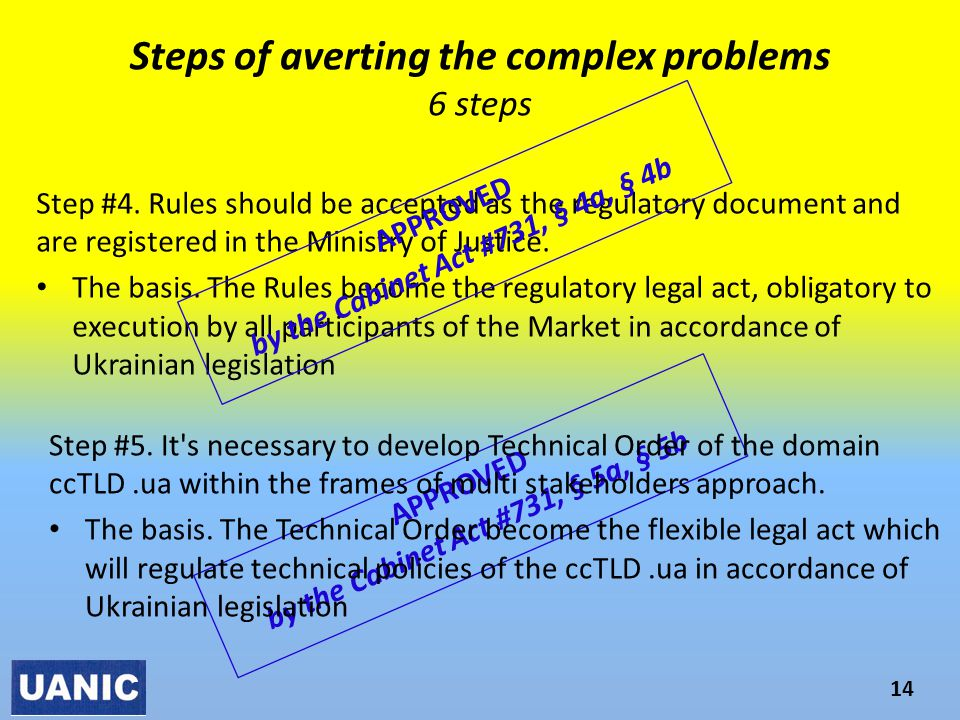 Steps of averting the complex problems 6 steps 14 Step #4. Rules should be accepted as the regulatory document and are registered in the Ministry of J