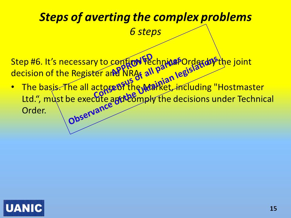 Steps of averting the complex problems 6 steps 15 Step #6.