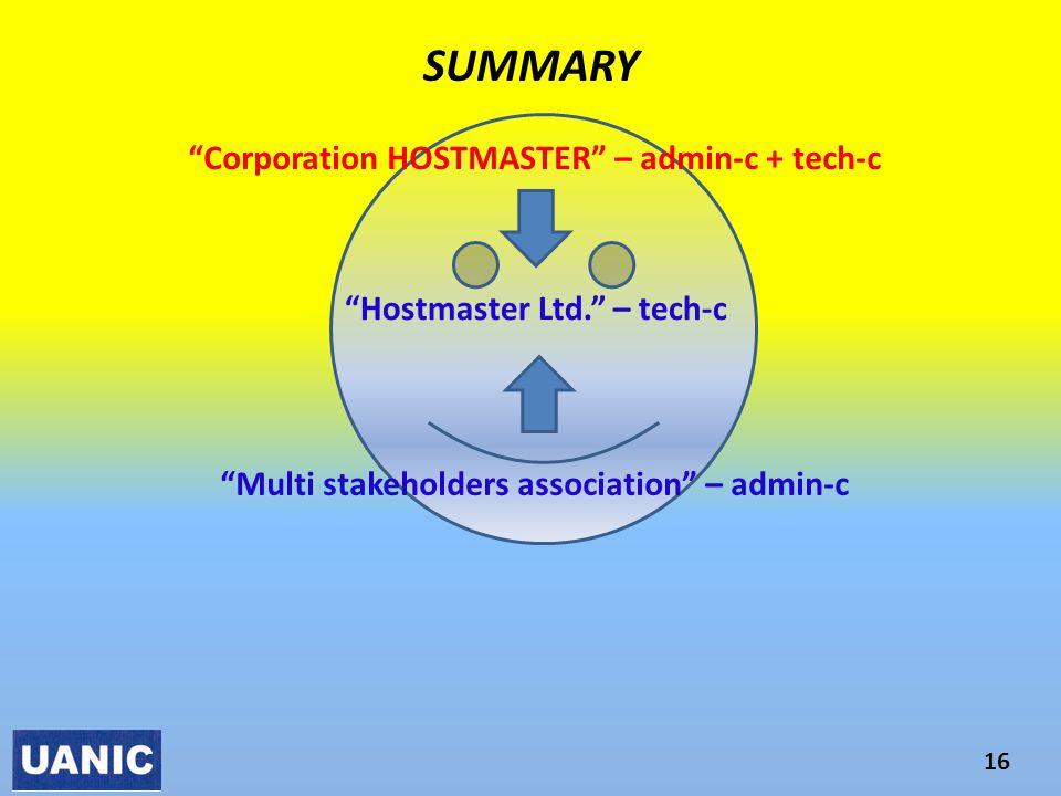 "SUMMARY 16 ""Corporation HOSTMASTER"" – admin-c + tech-c ""Hostmaster Ltd."" – tech-c ""Multi stakeholders association"" – admin-c"