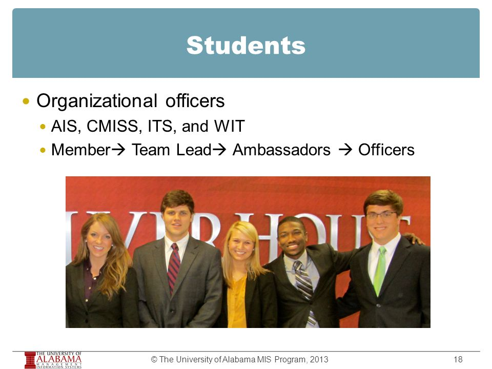 Students Organizational officers AIS, CMISS, ITS, and WIT Member  Team Lead  Ambassadors  Officers 18© The University of Alabama MIS Program, 2013