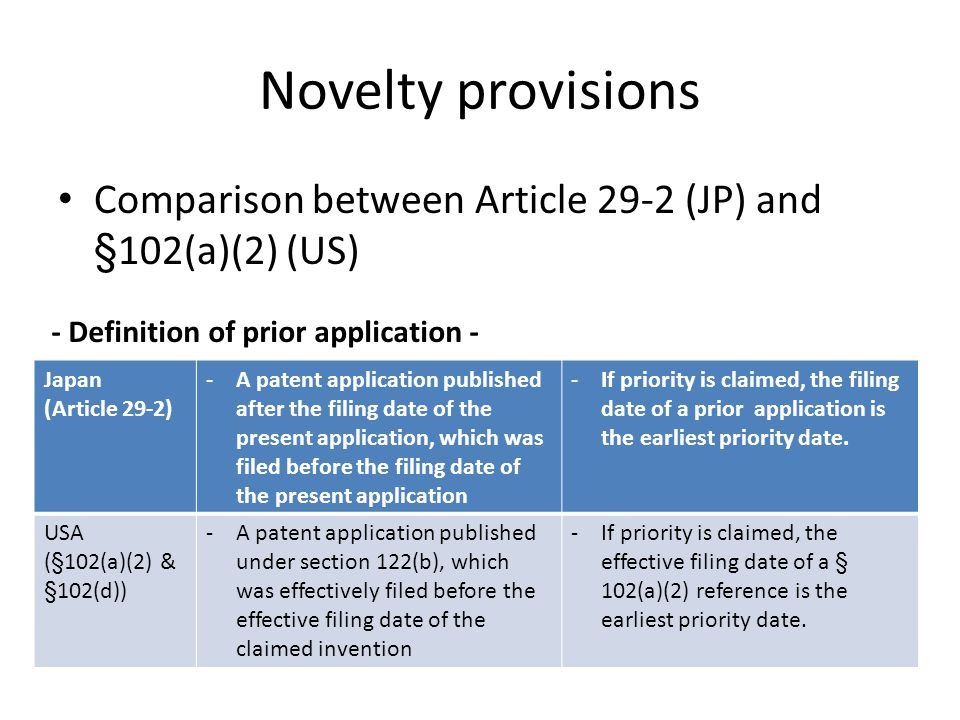 Novelty provisions Comparison between Article 29-2 (JP) and §102(a)(2) (US) Japan (Article 29-2) -A patent application published after the filing date of the present application, which was filed before the filing date of the present application -If priority is claimed, the filing date of a prior application is the earliest priority date.