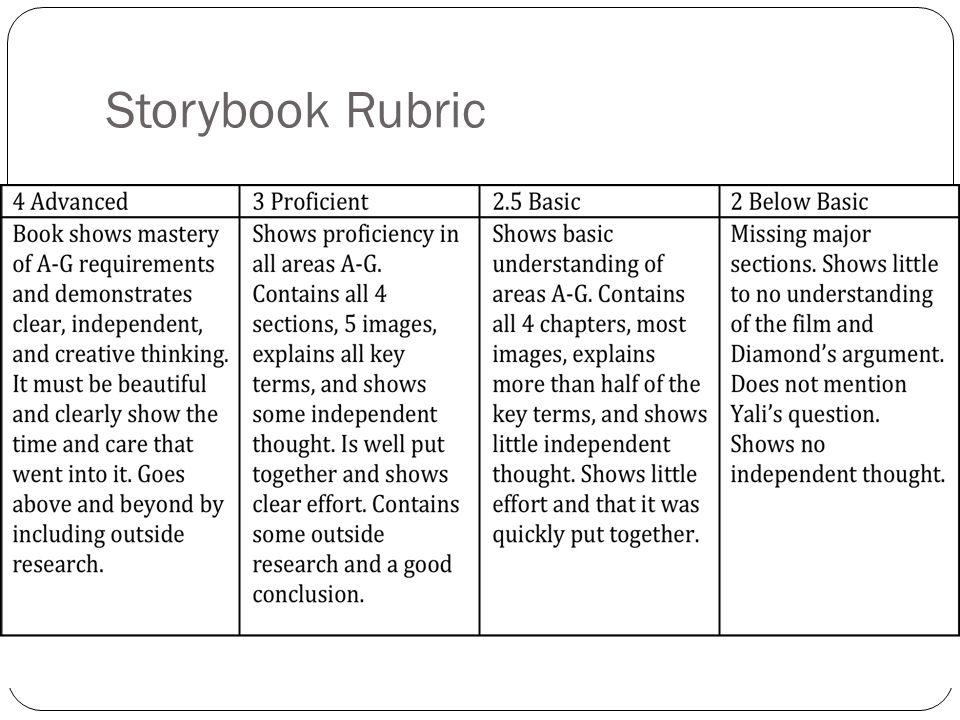 Storybook Rubric
