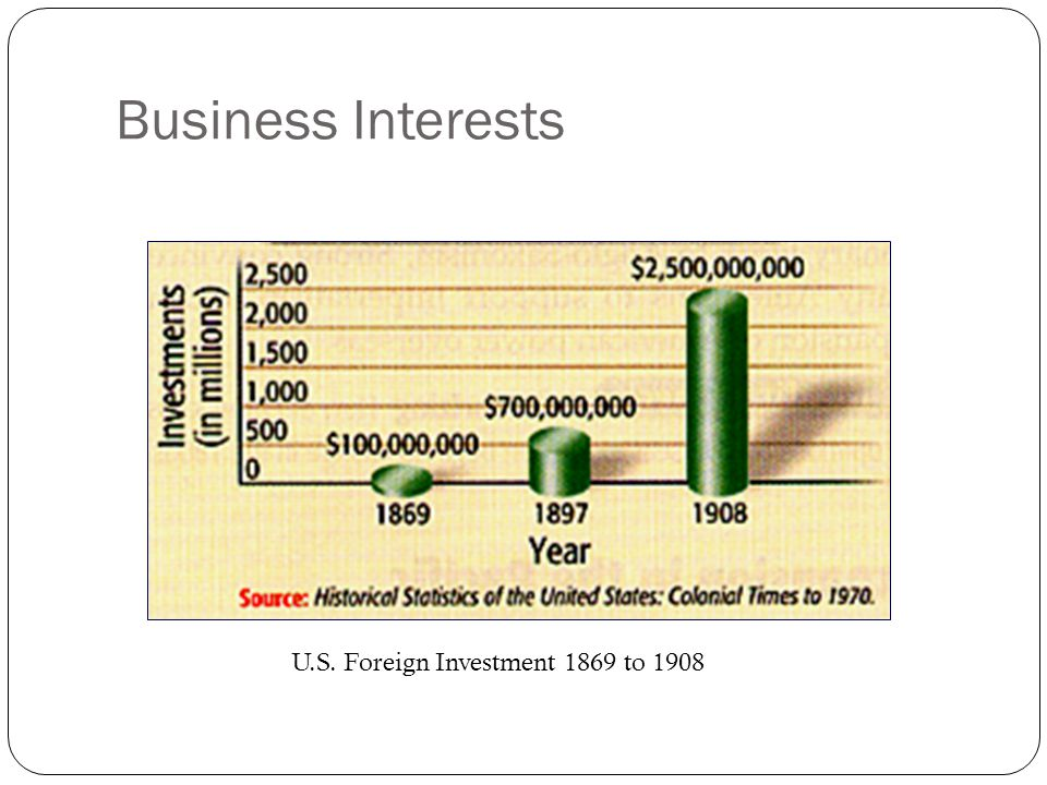 Business Interests U.S. Foreign Investment 1869 to 1908