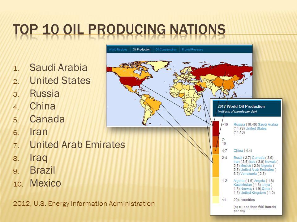 1. Saudi Arabia 2. United States 3. Russia 4. China 5. Canada 6. Iran 7. United Arab Emirates 8. Iraq 9. Brazil 10. Mexico 2012, U.S. Energy Informati