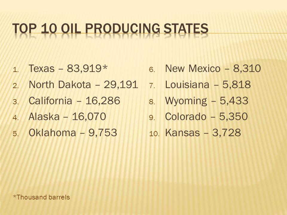 1. Texas – 83,919* 2. North Dakota – 29,191 3. California – 16,286 4. Alaska – 16,070 5. Oklahoma – 9,753 6. New Mexico – 8,310 7. Louisiana – 5,818 8