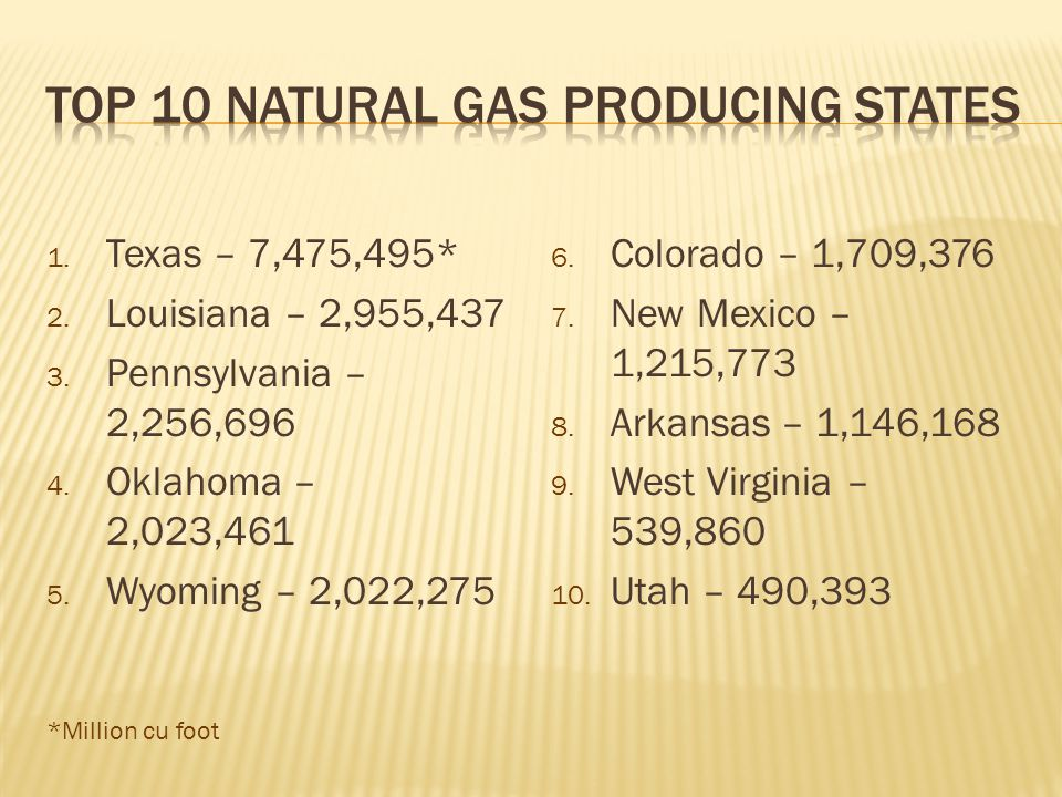  36% of U.S.oil production comes from Texas.