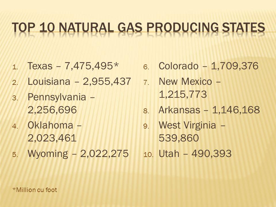 1. Texas – 7,475,495* 2. Louisiana – 2,955,437 3. Pennsylvania – 2,256,696 4. Oklahoma – 2,023,461 5. Wyoming – 2,022,275 6. Colorado – 1,709,376 7. N