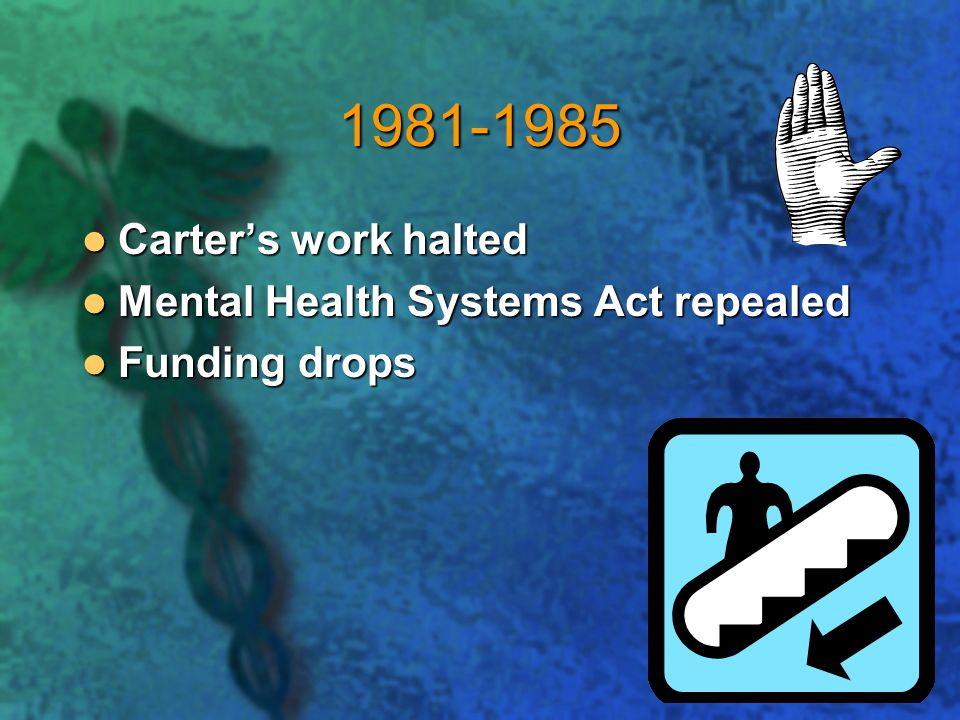 1981-1985 Carter's work halted Carter's work halted Mental Health Systems Act repealed Mental Health Systems Act repealed Funding drops Funding drops
