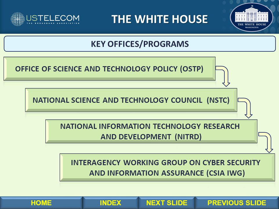 THE WHITE HOUSE THE WHITE HOUSE KEY OFFICES/PROGRAMS