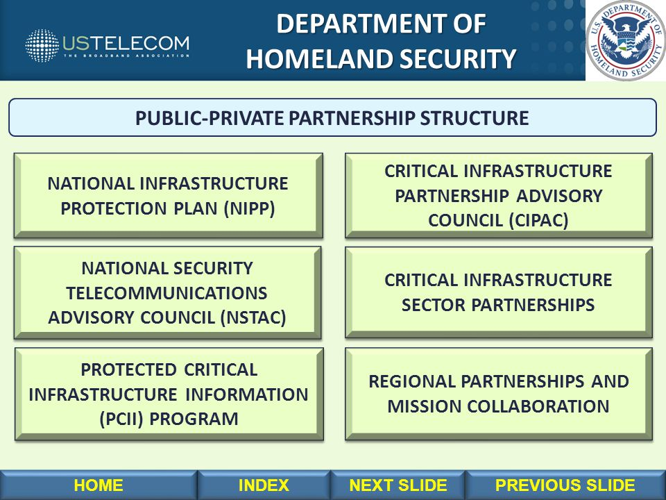 DEPARTMENT OF DEPARTMENT OF HOMELAND SECURITY HOMELAND SECURITY PUBLIC-PRIVATE PARTNERSHIP STRUCTURE CRITICAL INFRASTRUCTURE SECTOR PARTNERSHIPS CRITI