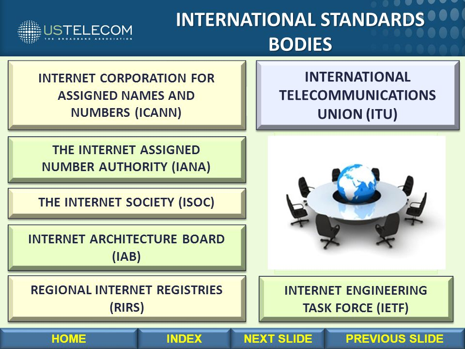 INTERNATIONAL STANDARDS INTERNATIONAL STANDARDS BODIES INTERNET CORPORATION FOR ASSIGNED NAMES AND NUMBERS (ICANN) INTERNET CORPORATION FOR ASSIGNED N