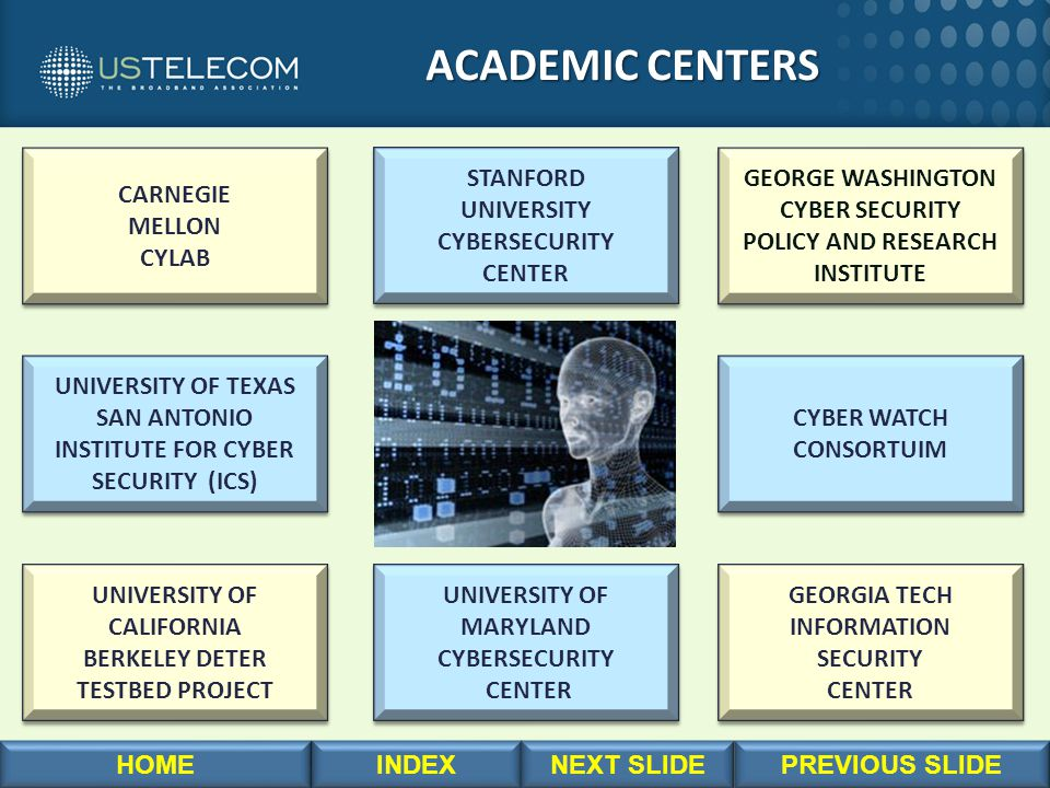 ACADEMIC CENTERS ACADEMIC CENTERS CARNEGIE MELLON CYLAB CARNEGIE MELLON CYLAB GEORGIA TECH INFORMATION SECURITY CENTER GEORGIA TECH INFORMATION SECURITY CENTER UNIVERSITY OF CALIFORNIA BERKELEY DETER TESTBED PROJECT UNIVERSITY OF CALIFORNIA BERKELEY DETER TESTBED PROJECT GEORGE WASHINGTON CYBER SECURITY POLICY AND RESEARCH INSTITUTE GEORGE WASHINGTON CYBER SECURITY POLICY AND RESEARCH INSTITUTE UNIVERSITY OF TEXAS SAN ANTONIO INSTITUTE FOR CYBER SECURITY (ICS) UNIVERSITY OF TEXAS SAN ANTONIO INSTITUTE FOR CYBER SECURITY (ICS) CYBER WATCH CONSORTUIM CYBER WATCH CONSORTUIM UNIVERSITY OF MARYLAND CYBERSECURITY CENTER UNIVERSITY OF MARYLAND CYBERSECURITY CENTER STANFORD UNIVERSITY CYBERSECURITY CENTER STANFORD UNIVERSITY CYBERSECURITY CENTER