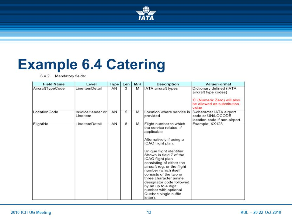 KUL – Oct ICH UG Meeting13 Example 6.4 Catering