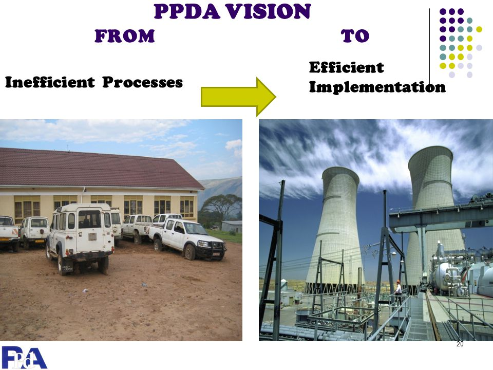 PPDA VISION FROMTO Inefficient Processes Efficient Implementation 20