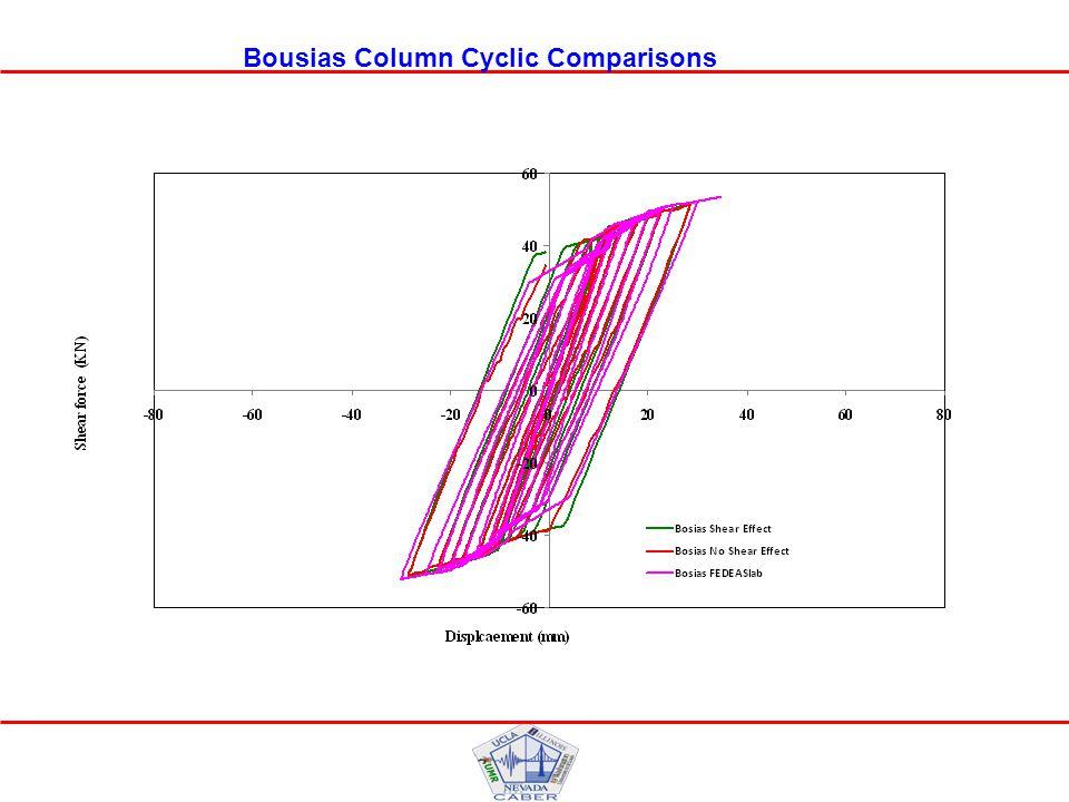 Bousias Column Cyclic Comparisons