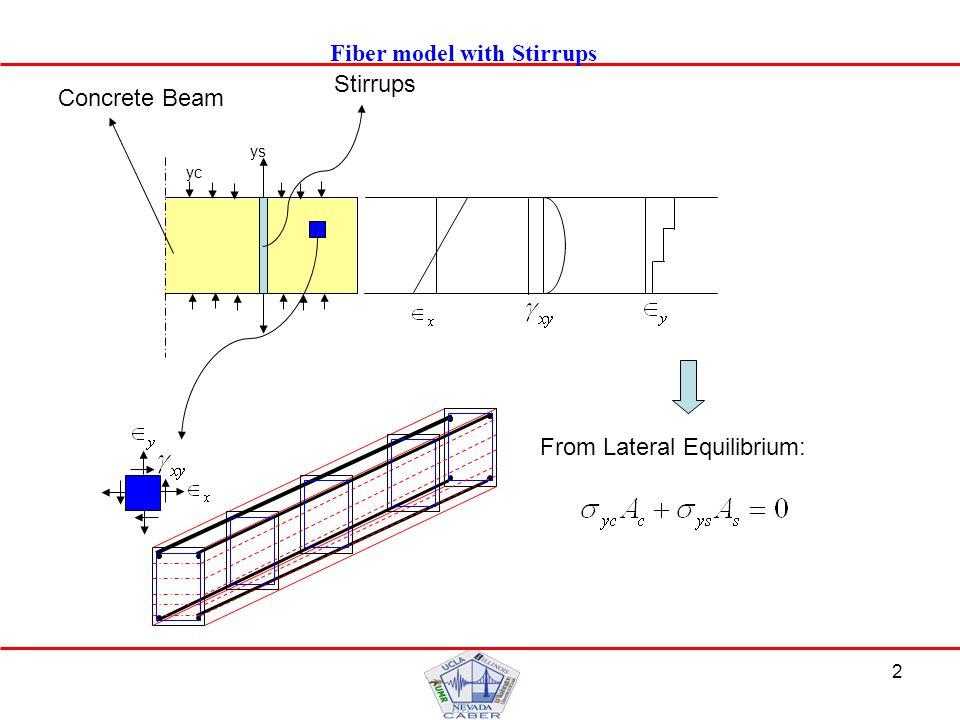 23 UMR Column Stirrup Strain