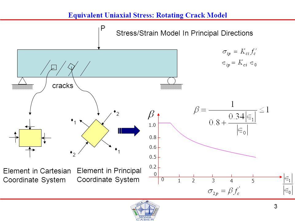 UMR Columns Cyclic Comparisons Contd..