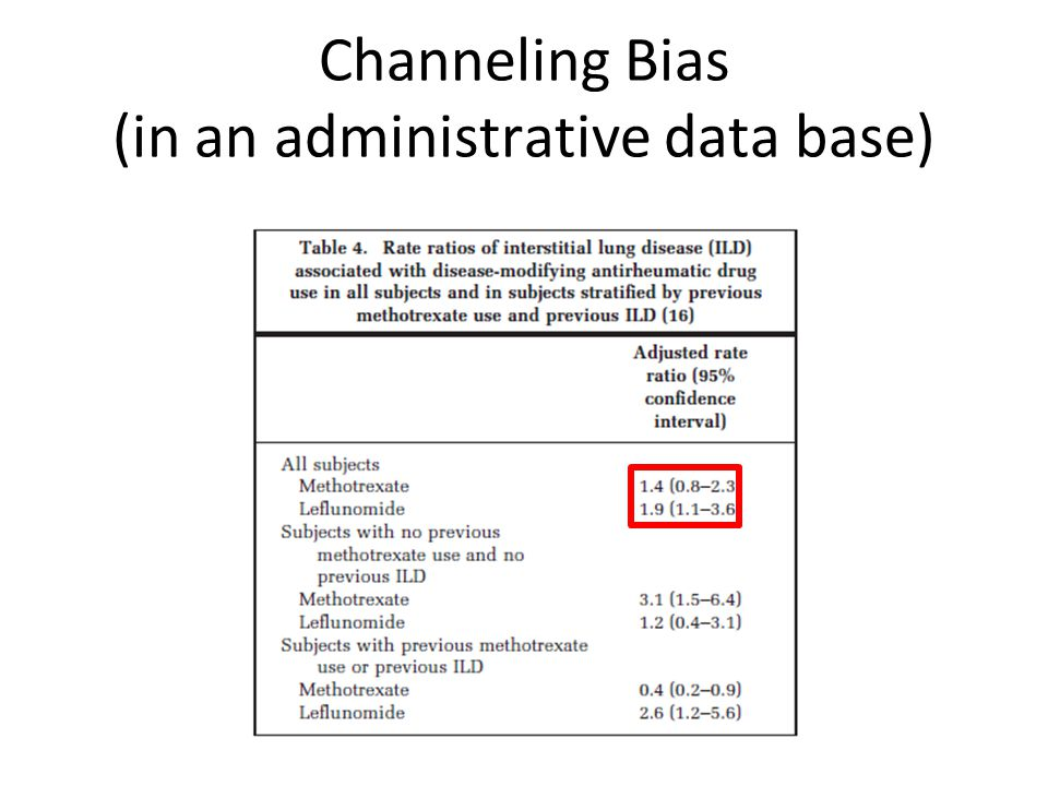 Channeling Bias (in an administrative data base)