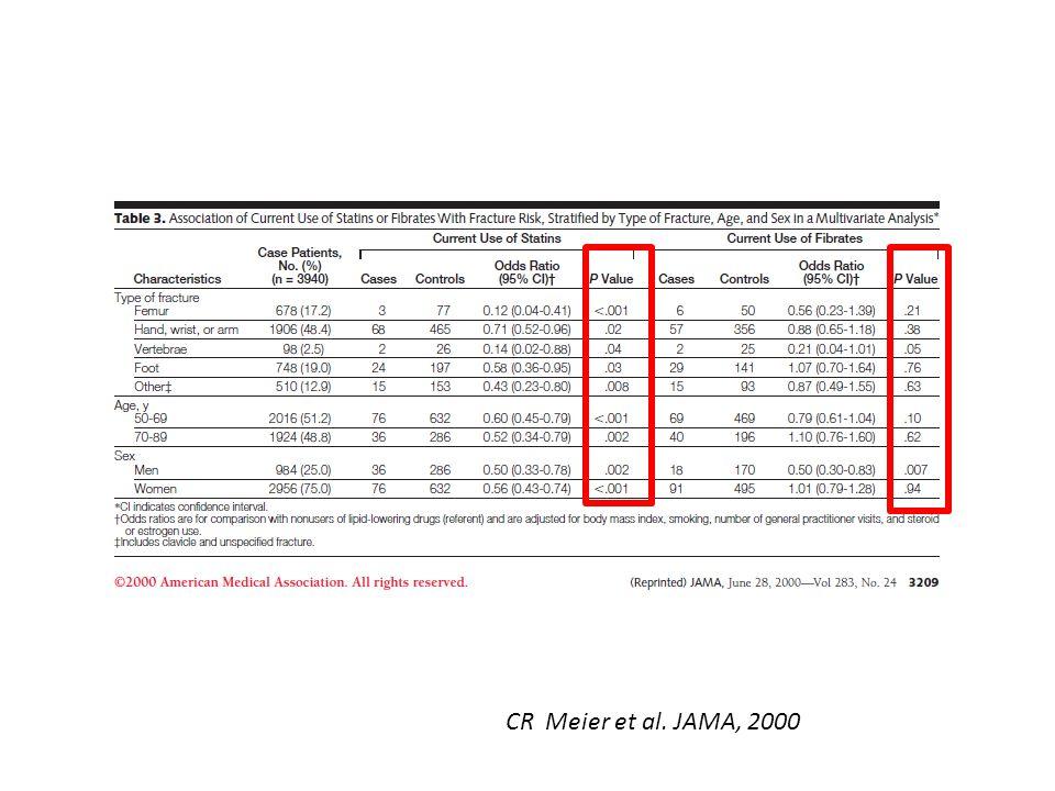 CR Meier et al. JAMA, 2000