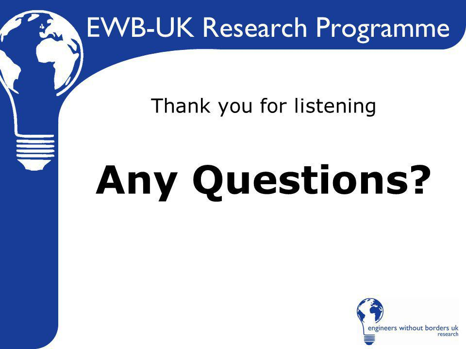 EWB-UK Research Programme Thank you for listening Any Questions?