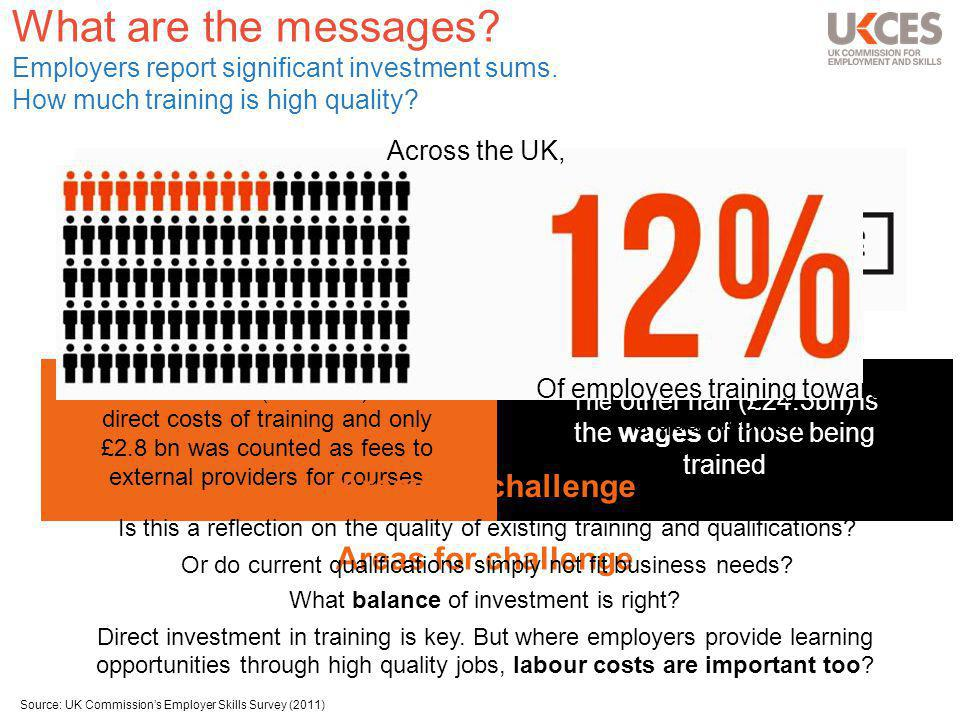 What are the messages. Employers report significant investment sums.