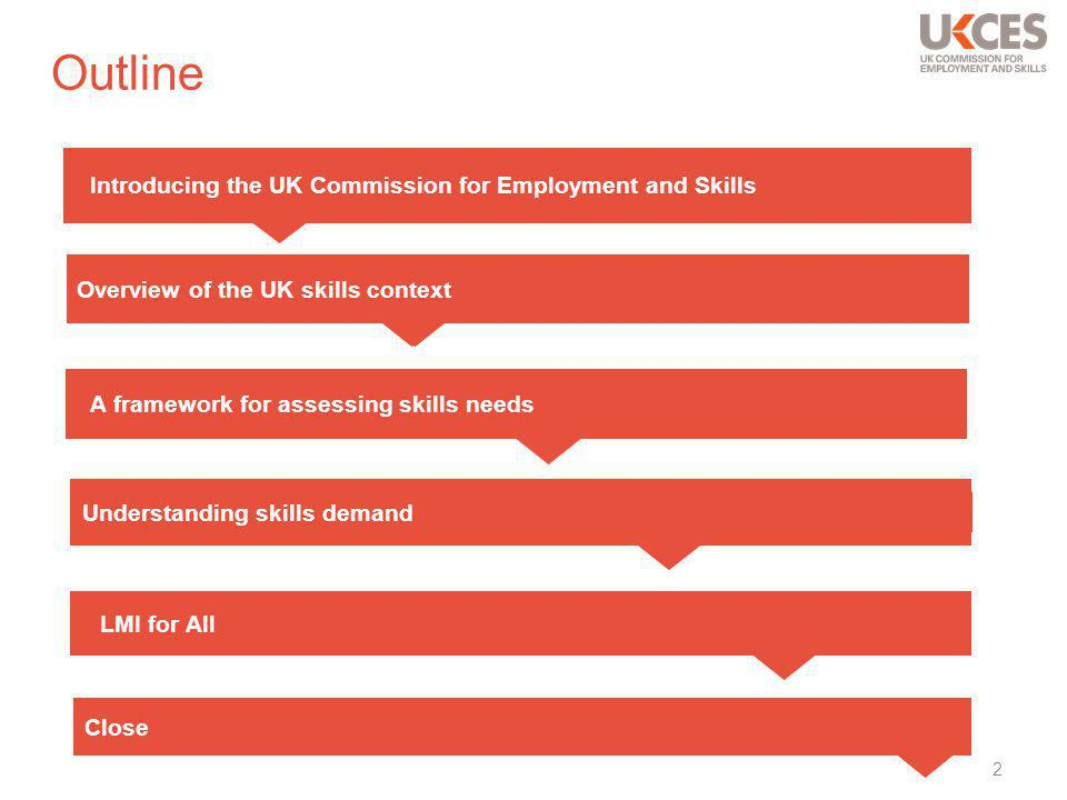 2 Overview of the UK skills context Close Introducing the UK Commission for Employment and Skills A framework for assessing skills needs Understanding skills demand LMI for All Outline
