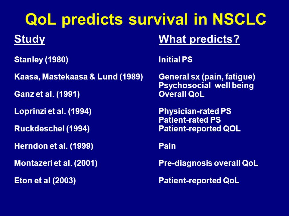 QoL predicts survival in NSCLC StudyWhat predicts.