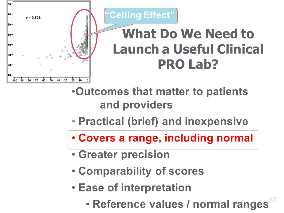32 Ceiling Effect Outcomes that matter to patients and providers Practical (brief) and inexpensive Covers a range, including normal Greater precision Comparability of scores Ease of interpretation Reference values / normal ranges What Do We Need to Launch a Useful Clinical PRO Lab