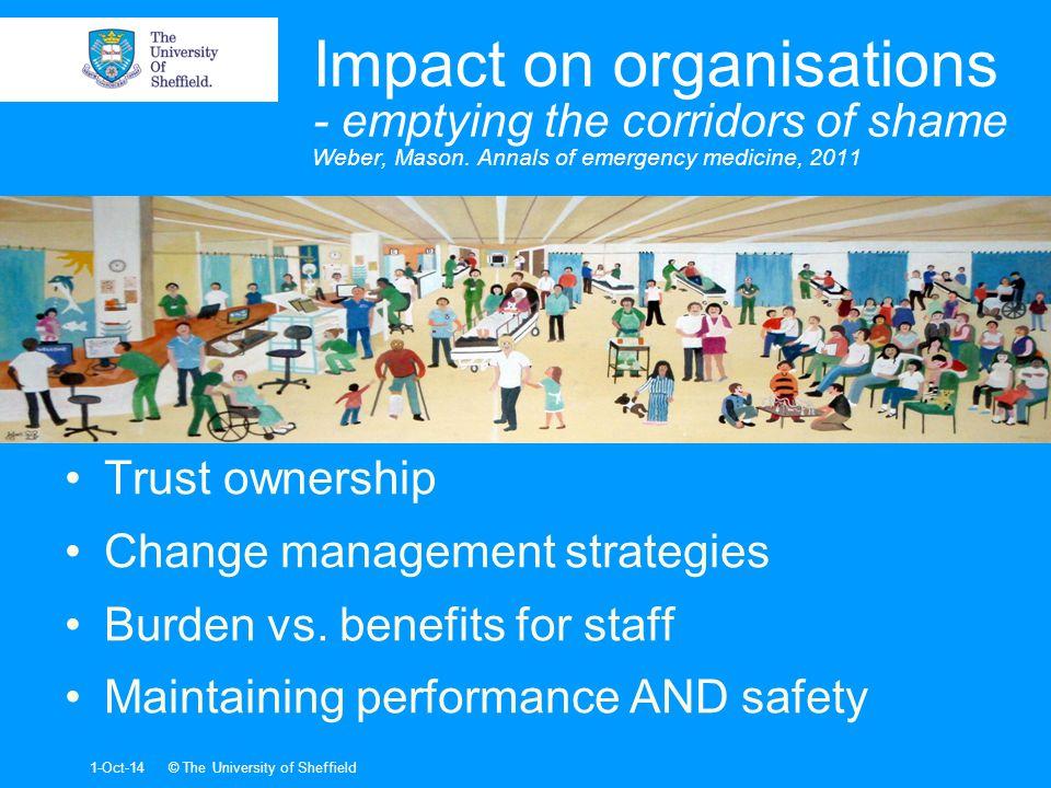 Impact on organisations - emptying the corridors of shame Weber, Mason. Annals of emergency medicine, 2011 Trust ownership Change management strategie