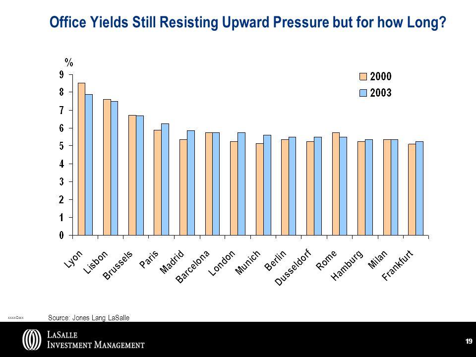 xxxxCxxx 19 Office Yields Still Resisting Upward Pressure but for how Long.