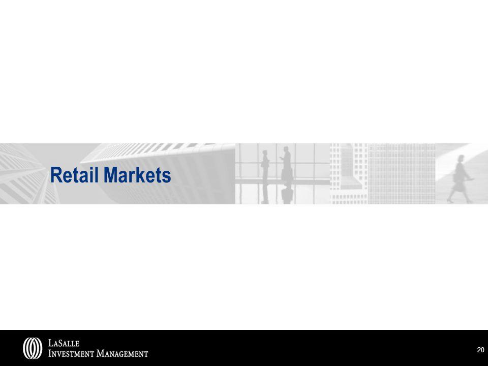 20 Retail Markets