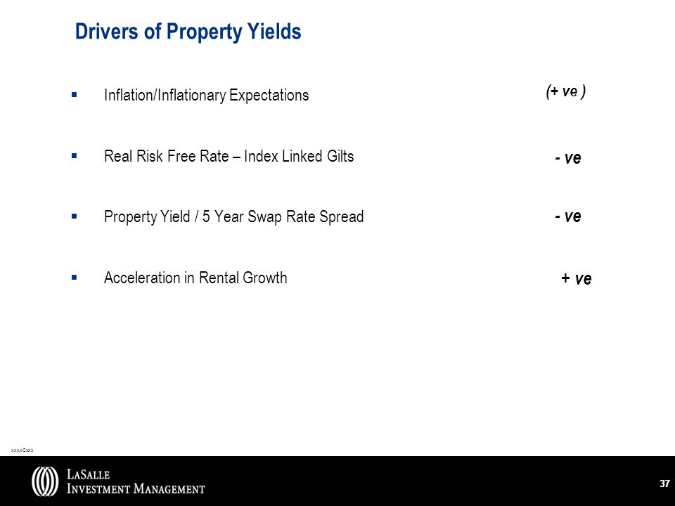 xxxxCxxx 37 Drivers of Property Yields  Inflation/Inflationary Expectations  Real Risk Free Rate – Index Linked Gilts  Property Yield / 5 Year Swap Rate Spread  Acceleration in Rental Growth (+ ve ) - ve + ve - ve