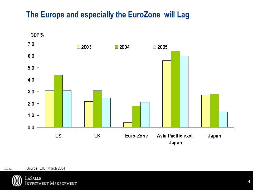xxxxCxxx 44 The Europe and especially the EuroZone will Lag Source: EIU, March 2004 GDP %