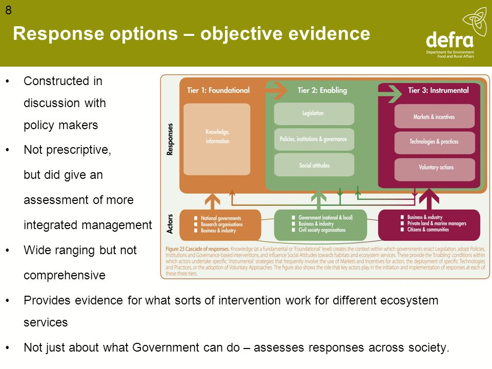 Response options – objective evidence Constructed in discussion with policy makers Not prescriptive, but did give an assessment of more integrated man