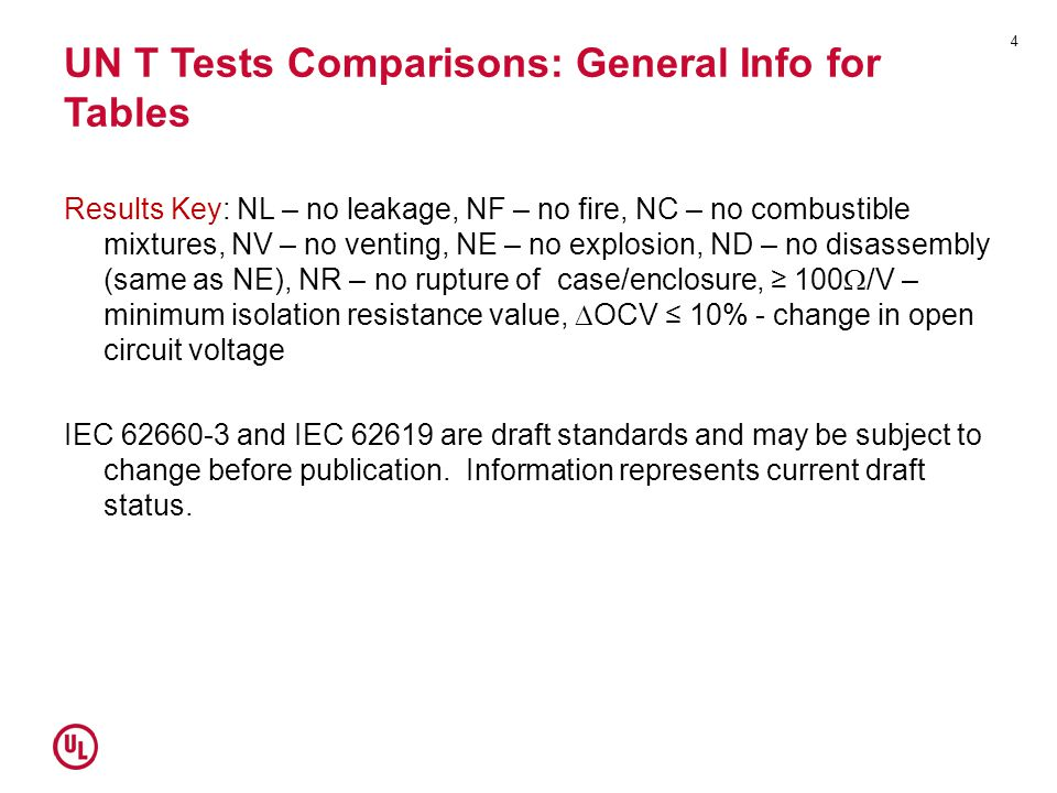 UN T1 Test: Altitude Simulation StandardClTest NameDevice Tested ParametersRequire- ments Comments UN 38.338.3.4.1 T.1 Altitude Simulation Cells or Batteries Fully charged 11.6 kPa or less for 6 hours NL, NV, ND,NR, NF,  OCV ≤ 10% 10 fresh cells, 2 fresh bat & 2 cycled bat (25 cycl) UL 164219Low Pressure (Altitude Simulation) CellsFully charged 11.6 kPa or less for 6 hours NL, NV, ND,NR, NF 5 fresh 5 cycled (new designs) RTCA DO-311 3.4.1Steady state altitude BatteriesFully charged (according to manufacturer design), then discharged and charged during the test Temperature: ambiant 9,12 kPa (reached in 14 min) then maintained for 3 hours 2 times (6 hours in total) NL, NF, NV, ND, NR No  OCV 1 sample There are other types of altitude tests in D0311 and D0160 not reported here 5