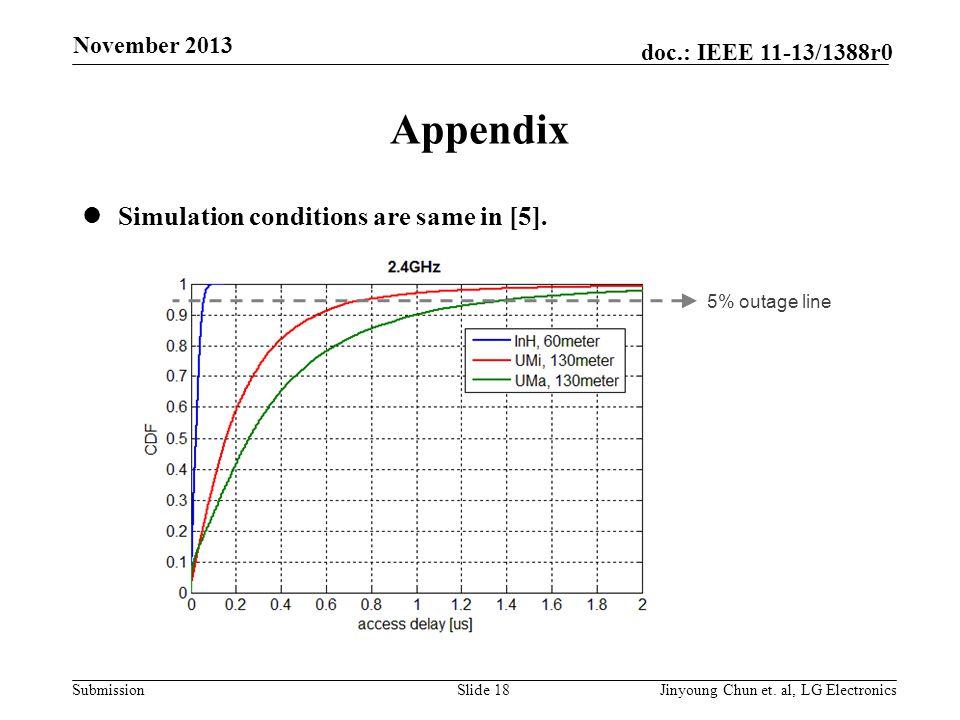 Submission doc.: IEEE 11-13/1388r0 Appendix Slide 18Jinyoung Chun et.