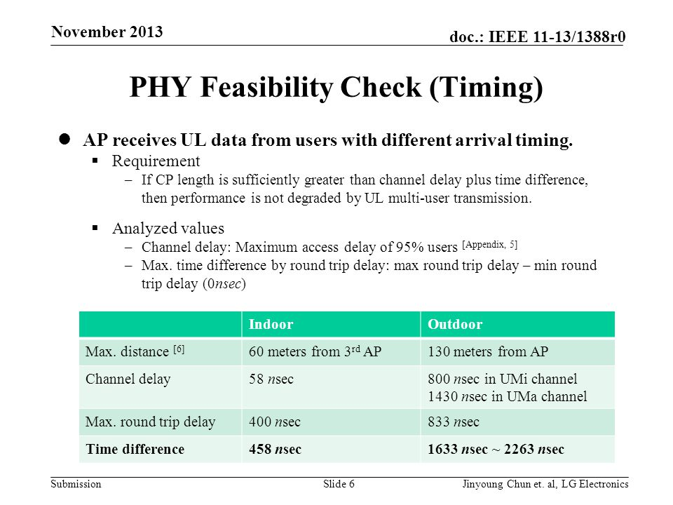 Submission doc.: IEEE 11-13/1388r0 PHY Feasibility Check (Timing) AP receives UL data from users with different arrival timing.