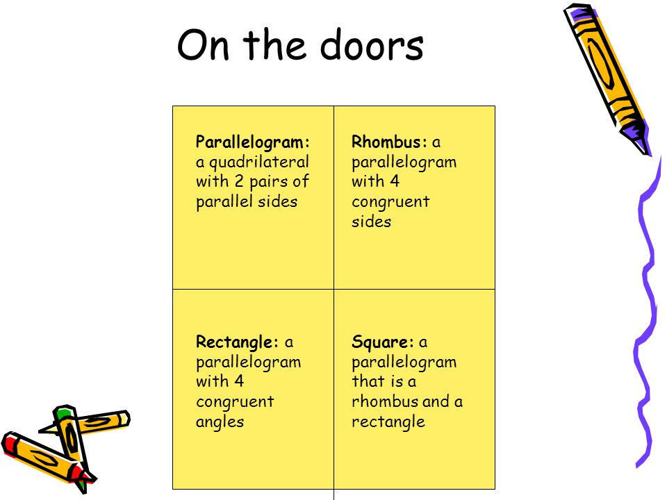 On the doors Parallelogram: a quadrilateral with 2 pairs of parallel sides Rhombus: a parallelogram with 4 congruent sides Rectangle: a parallelogram