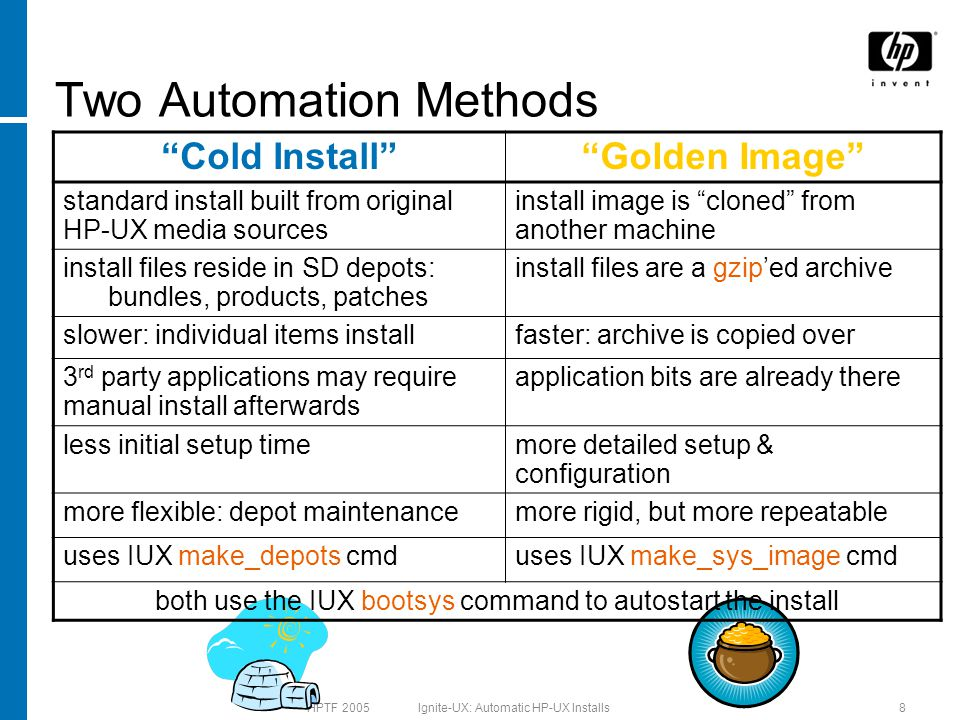 HPTF 2005 Ignite-UX: Automatic HP-UX Installs8 Two Automation Methods Cold Install Golden Image standard install built from original HP-UX media sources install image is cloned from another machine install files reside in SD depots: bundles, products, patches install files are a gzip'ed archive slower: individual items installfaster: archive is copied over 3 rd party applications may require manual install afterwards application bits are already there less initial setup timemore detailed setup & configuration more flexible: depot maintenancemore rigid, but more repeatable uses IUX make_depots cmduses IUX make_sys_image cmd both use the IUX bootsys command to autostart the install