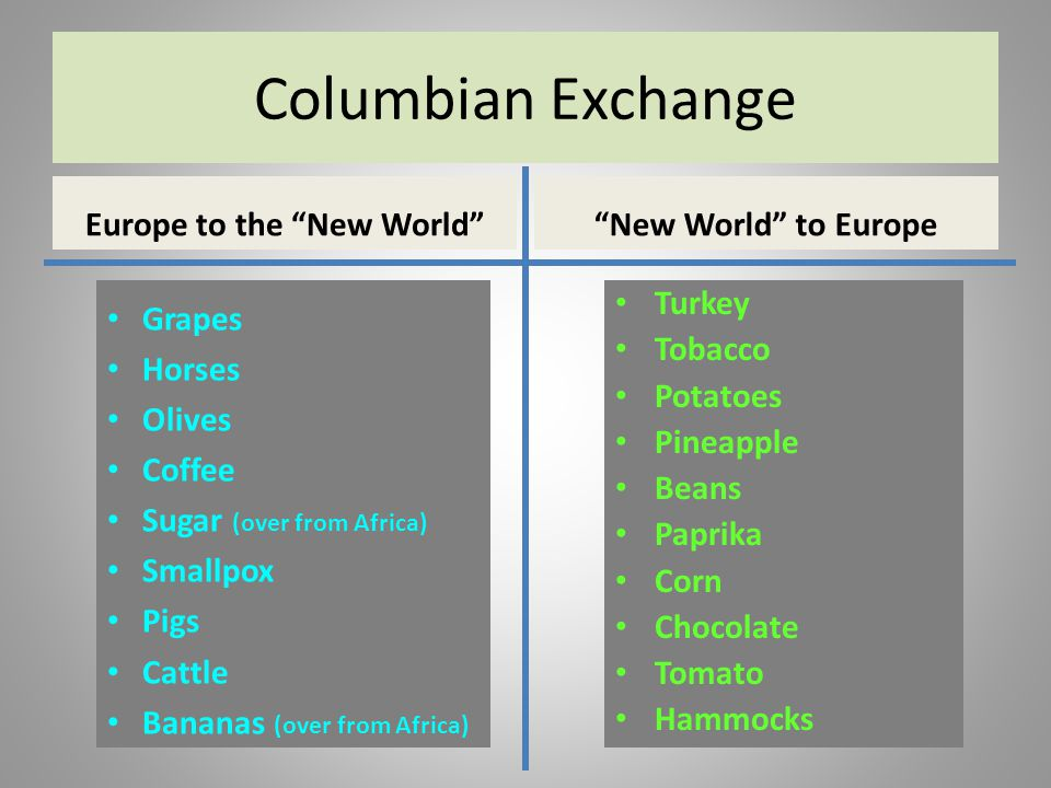 "Columbian Exchange Europe to the ""New World""""New World"" to Europe Grapes Horses Olives Coffee Sugar (over from Africa) Smallpox Pigs Cattle Bananas (o"